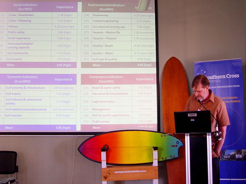 Global Surf Cities Conference Presentation - Surf Resource Sustainability Index - Steven Andrew Martin