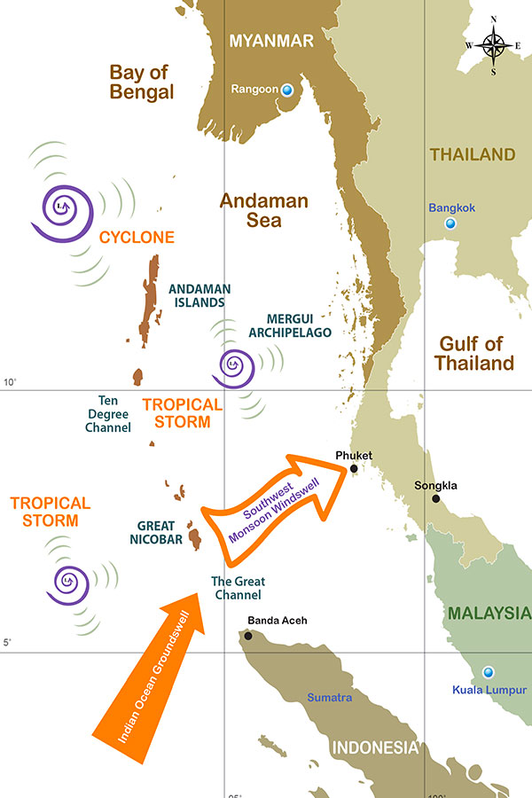 Surf meteorology of Phuket, Thailand - Dr Steven Andrew Martin - SRSI - Surf Resource Sustainability Index