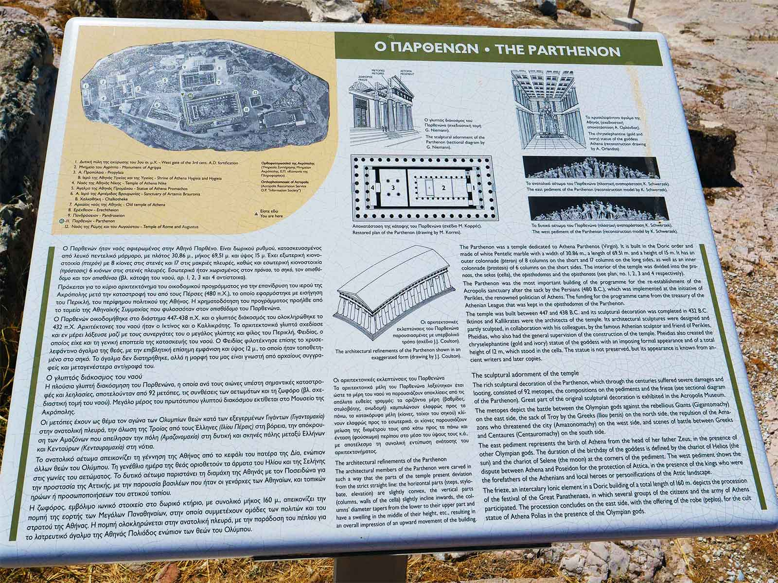 Parthenon Sign | Acropolis | Athens Greece | Dr Steven A Martin | Archaeological Research 2019