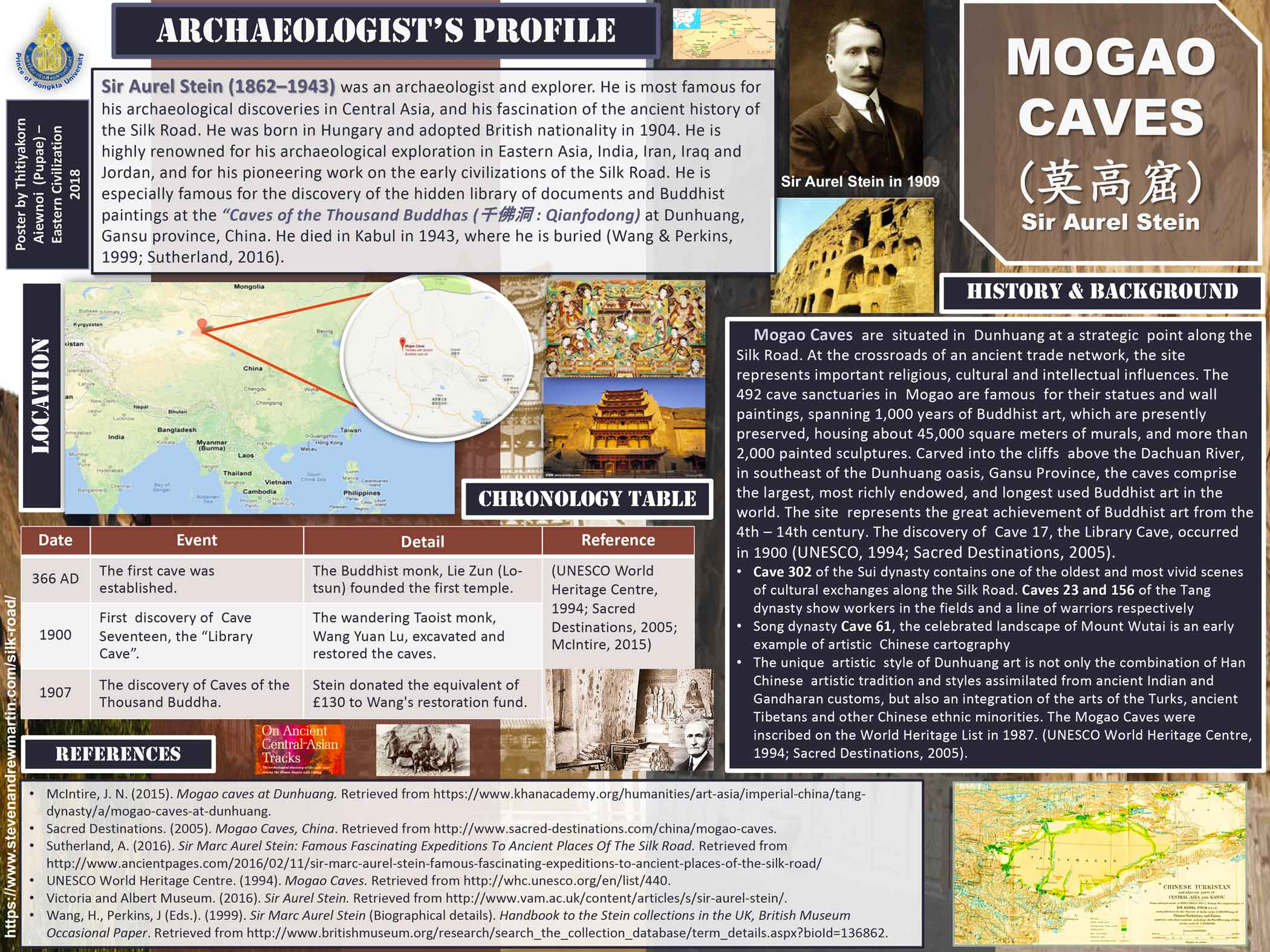 Eastern Civilization Midterm Poster Project | Asst Professor Dr Steven Andrew Martin | Archaeologists & Field Research
