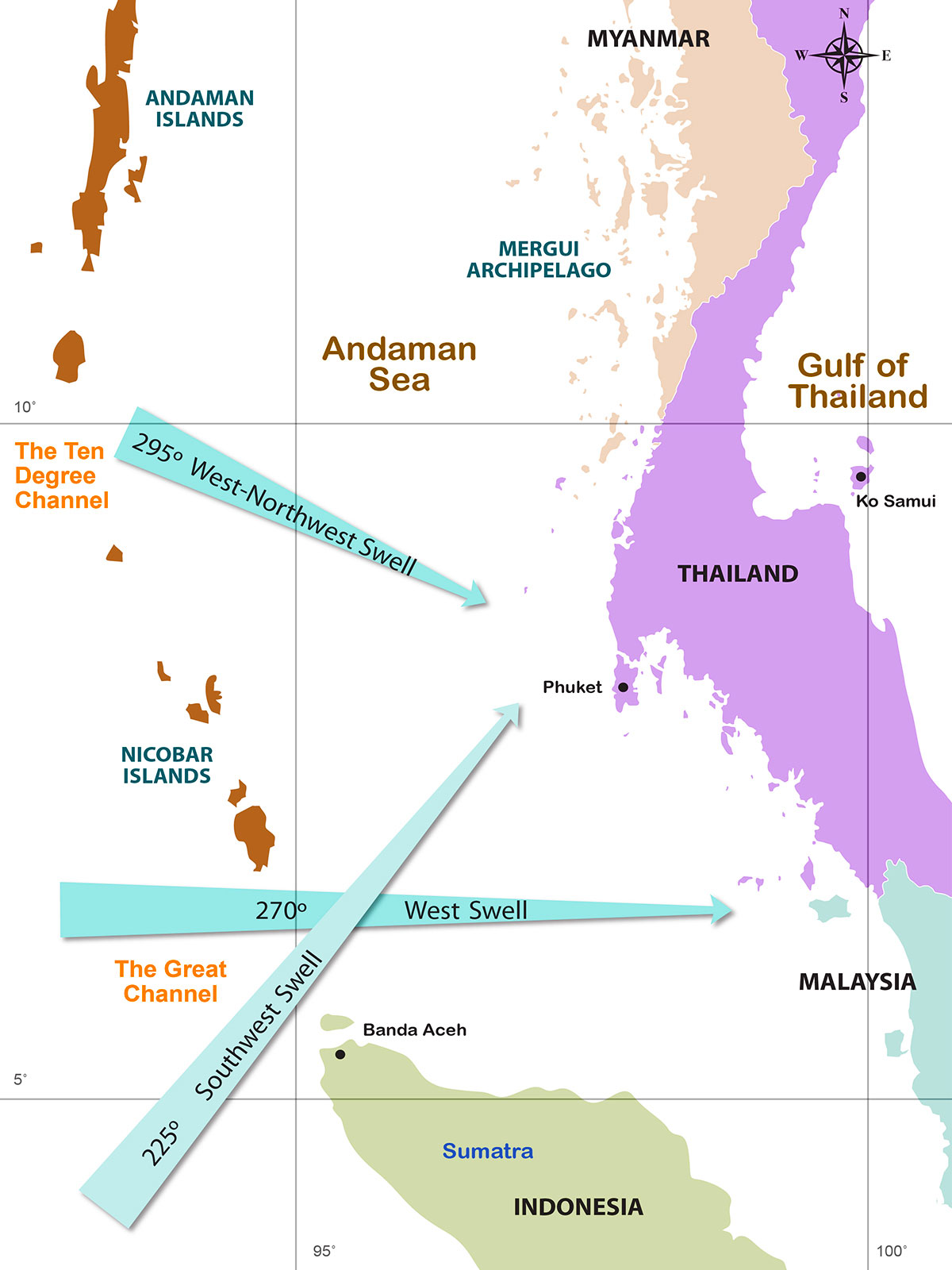 Andaman Coast Swell Windows | Surfing Thailand | Surf Tourism Research | Dr. Steven A. Martin
