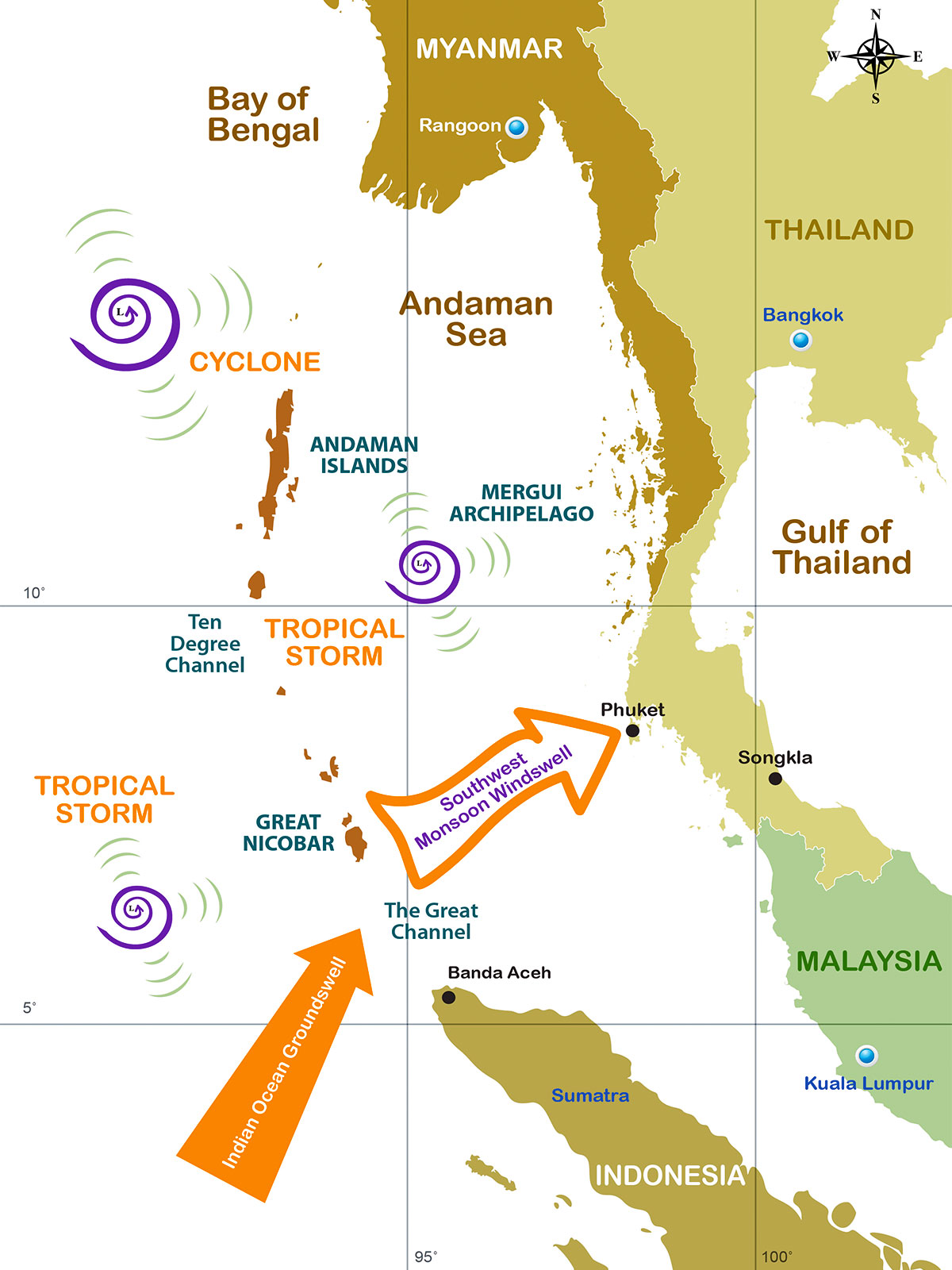 Andaman Surf Meteorology | Surf Science of the Andaman Sea | Steven A. Martin, Ph.D. | Surfing Thailand